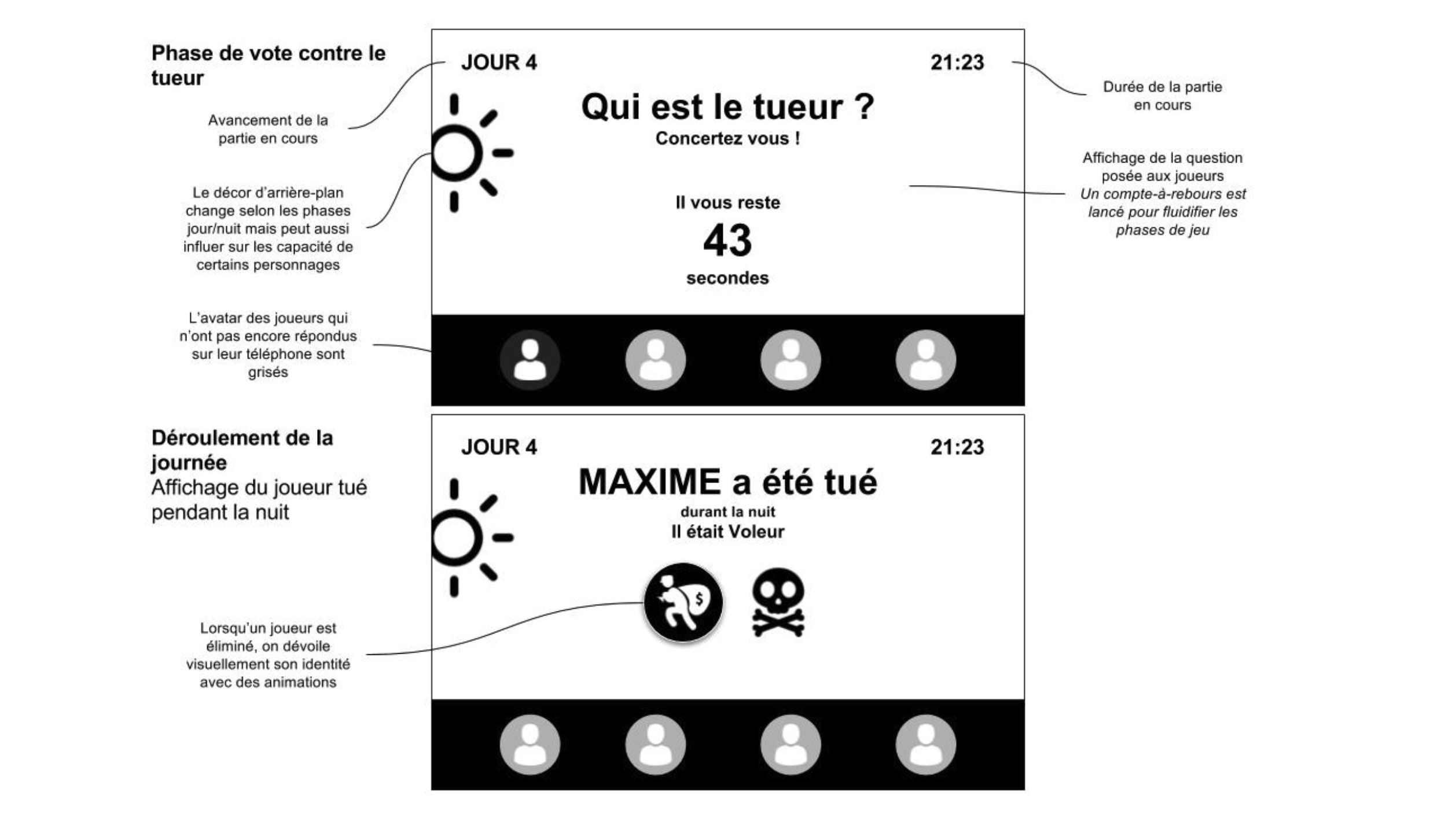 Wireframe de l'interface de jeu sur mobile